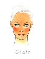 visages ovale